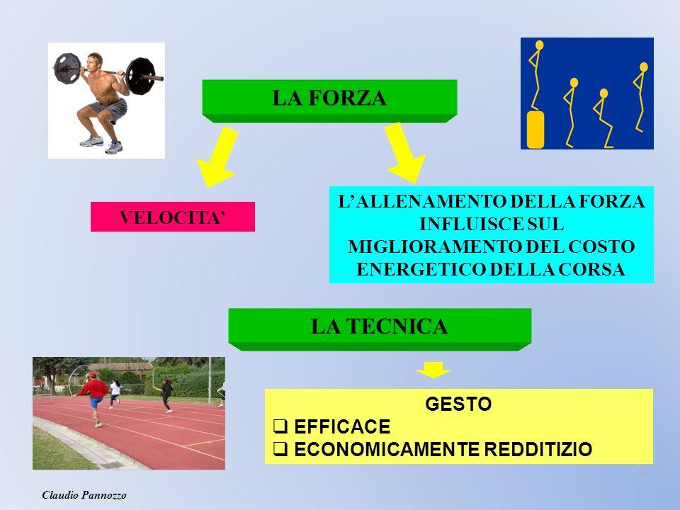 LA FORZA L'ALLENAMENTO DELLA FORZA INFLUISCE SUL MIGLIORAMENTO DEL COSTO ENERGETICO DELLA CORSA. VELOCITA'