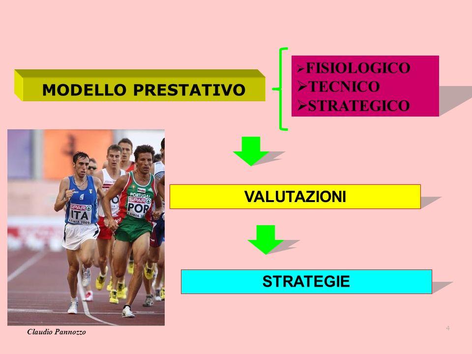 TECNICO STRATEGICO MODELLO PRESTATIVO VALUTAZIONI STRATEGIE