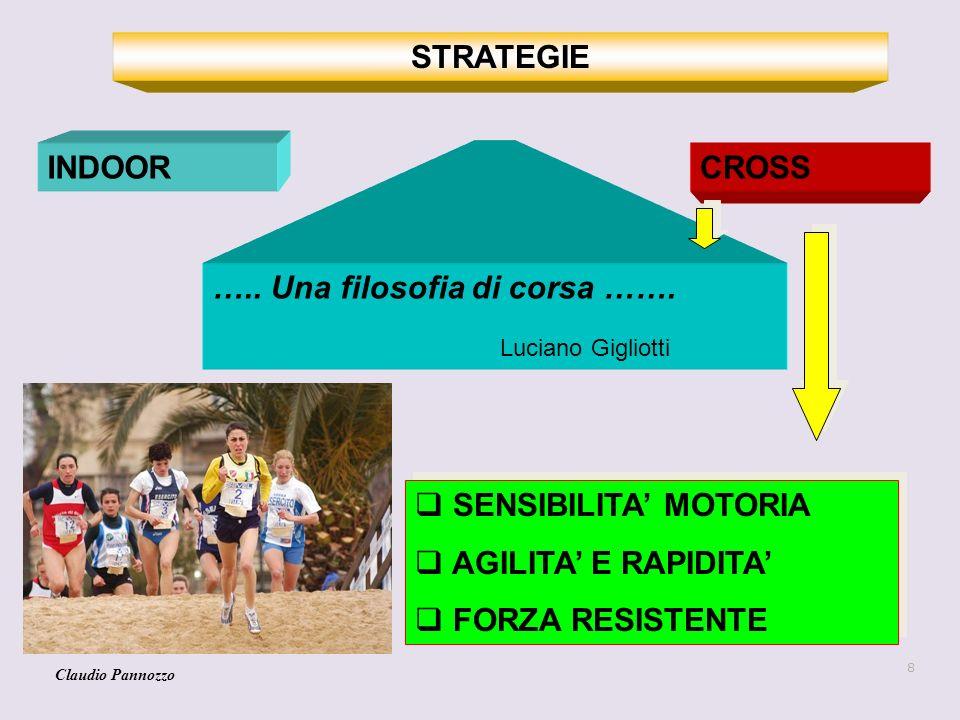 ….. Una filosofia di corsa ……. Luciano Gigliotti