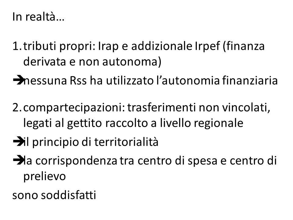 In realtà… tributi propri: Irap e addizionale Irpef (finanza derivata e non autonoma) nessuna Rss ha utilizzato l'autonomia finanziaria.
