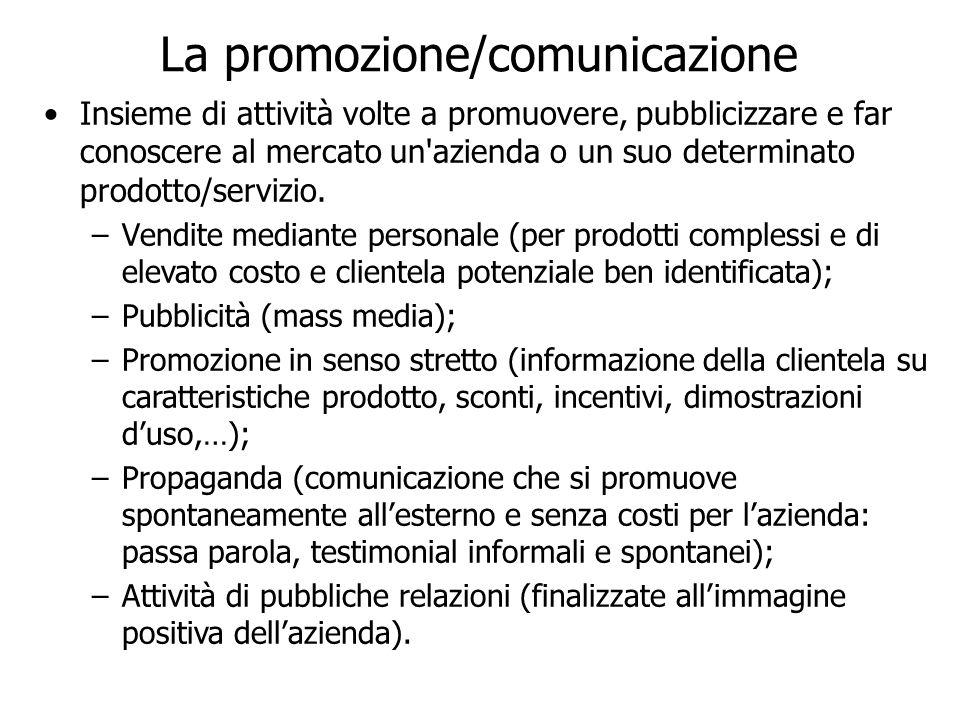 La promozione/comunicazione