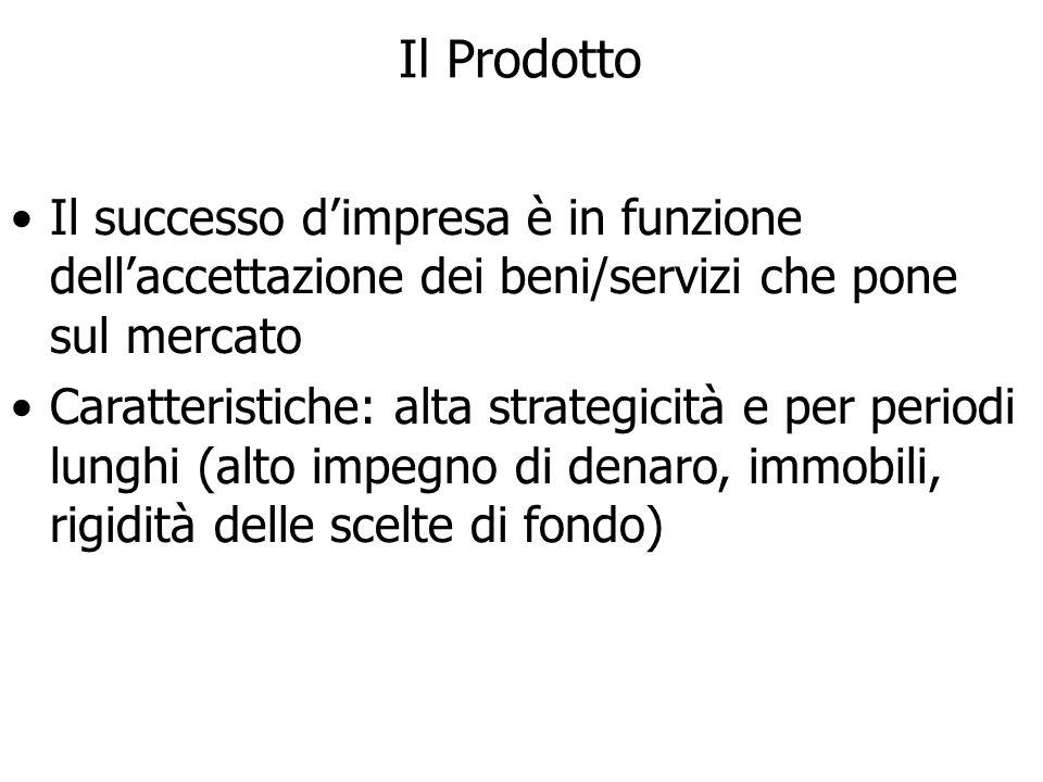 Il Prodotto Il successo d'impresa è in funzione dell'accettazione dei beni/servizi che pone sul mercato.