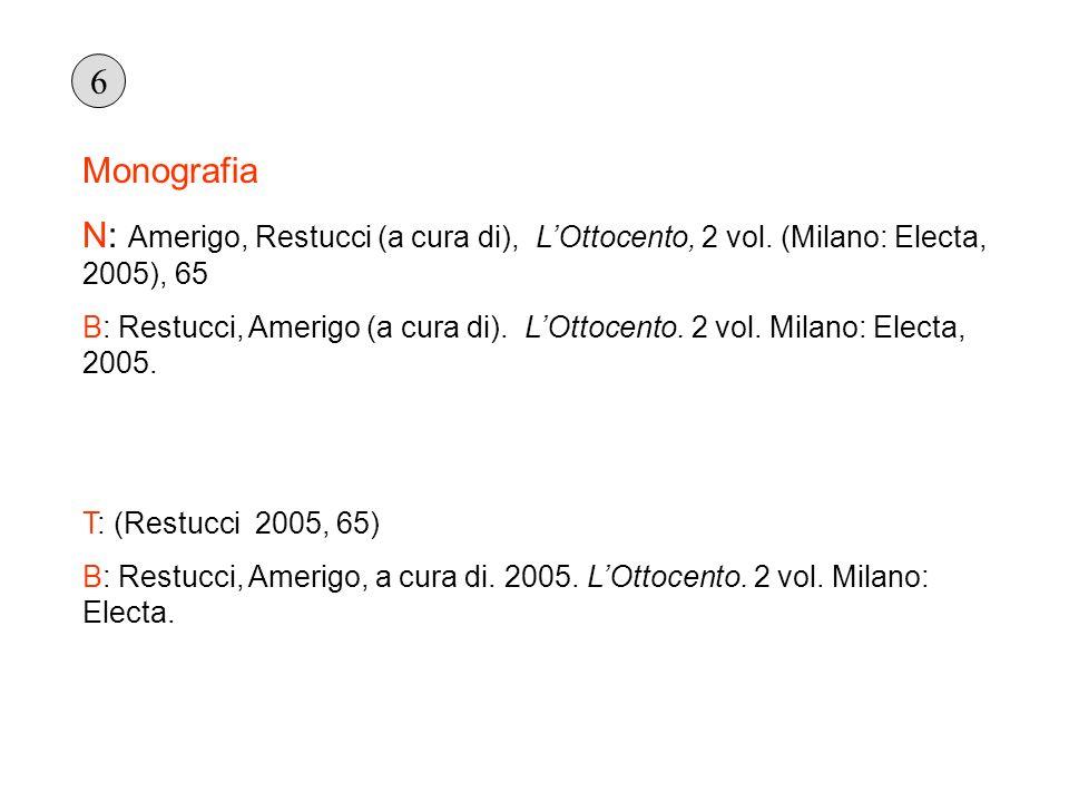 6 Monografia. N: Amerigo, Restucci (a cura di), L'Ottocento, 2 vol. (Milano: Electa, 2005), 65.
