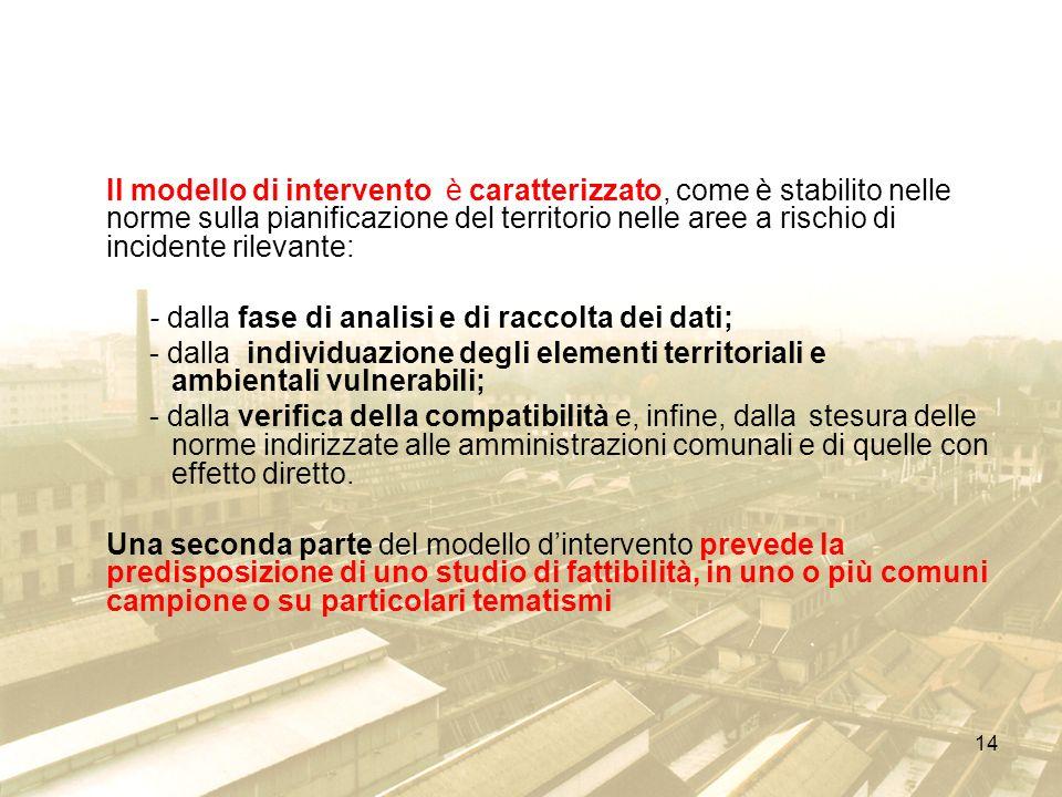 Il modello di intervento è caratterizzato, come è stabilito nelle norme sulla pianificazione del territorio nelle aree a rischio di incidente rilevante: