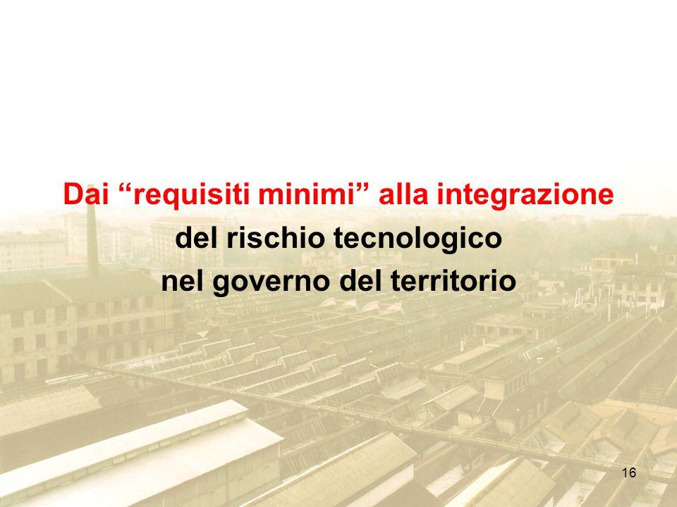 Dai requisiti minimi alla integrazione del rischio tecnologico
