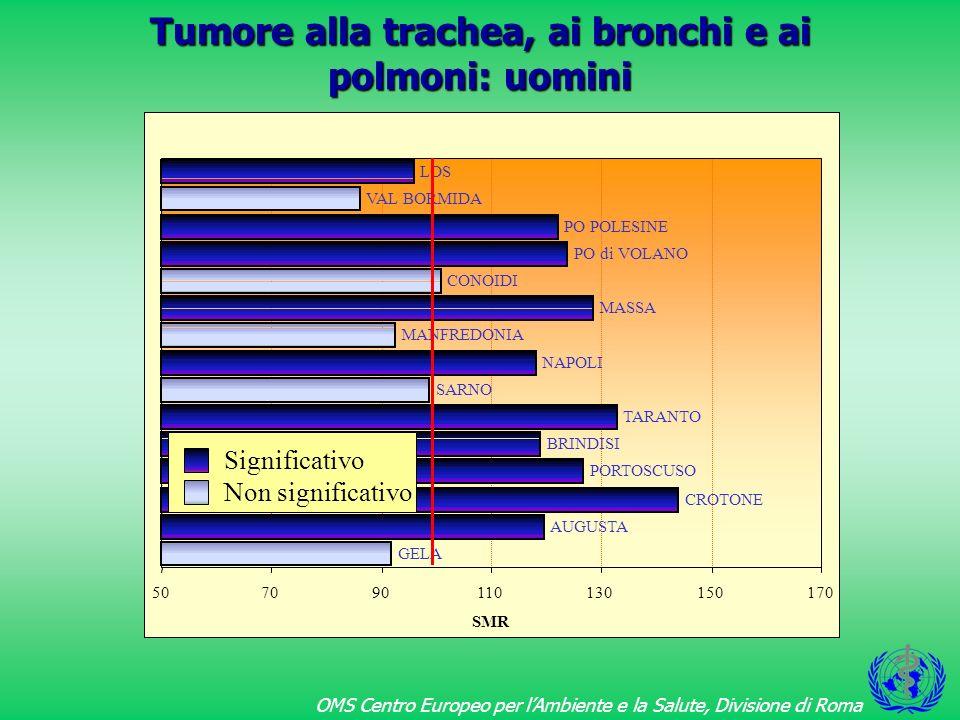 Tumore alla trachea, ai bronchi e ai polmoni: uomini