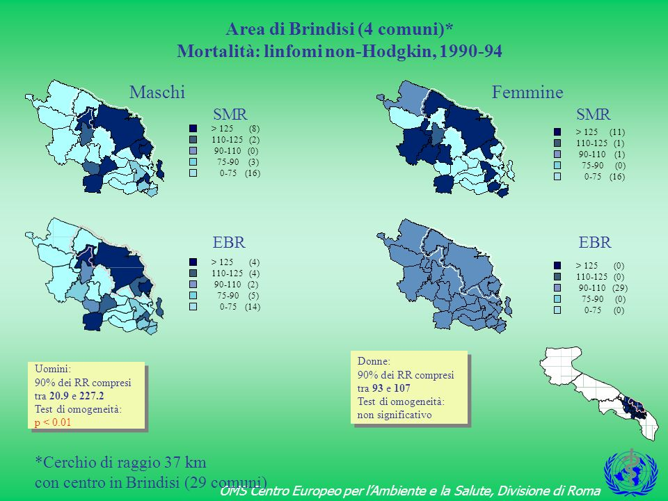 Area di Brindisi (4 comuni)* Mortalità: linfomi non-Hodgkin, 1990-94