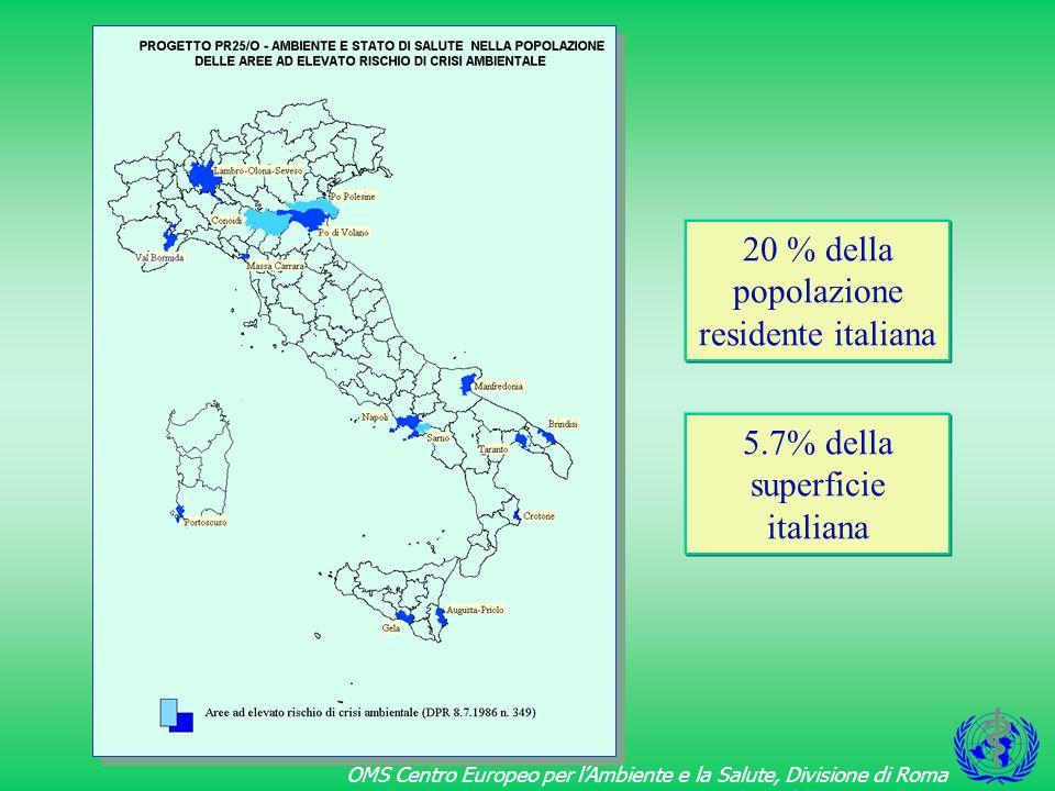 20 % della popolazione residente italiana