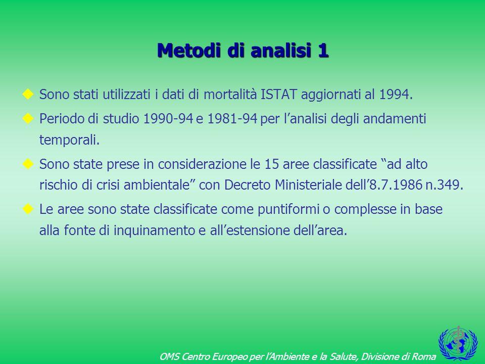 Metodi di analisi 1 Sono stati utilizzati i dati di mortalità ISTAT aggiornati al 1994.