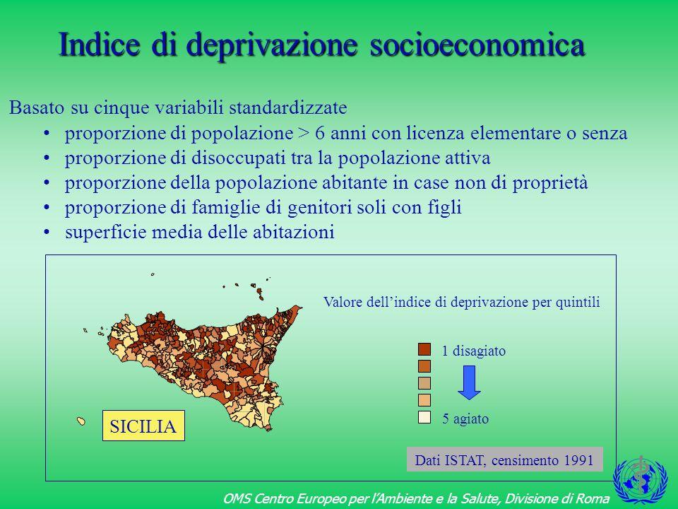 Valore dell'indice di deprivazione per quintili
