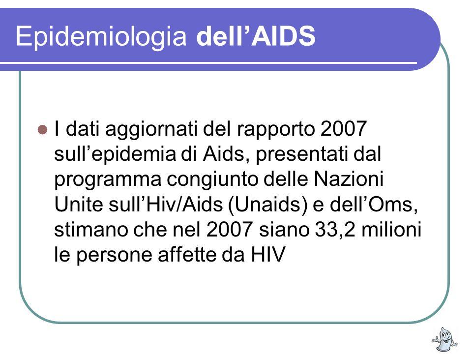 Epidemiologia dell'AIDS