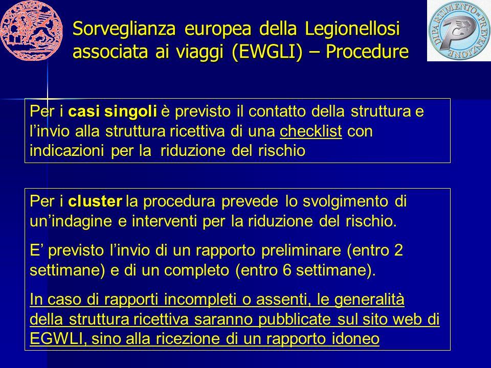 Sorveglianza europea della Legionellosi associata ai viaggi (EWGLI) – Procedure