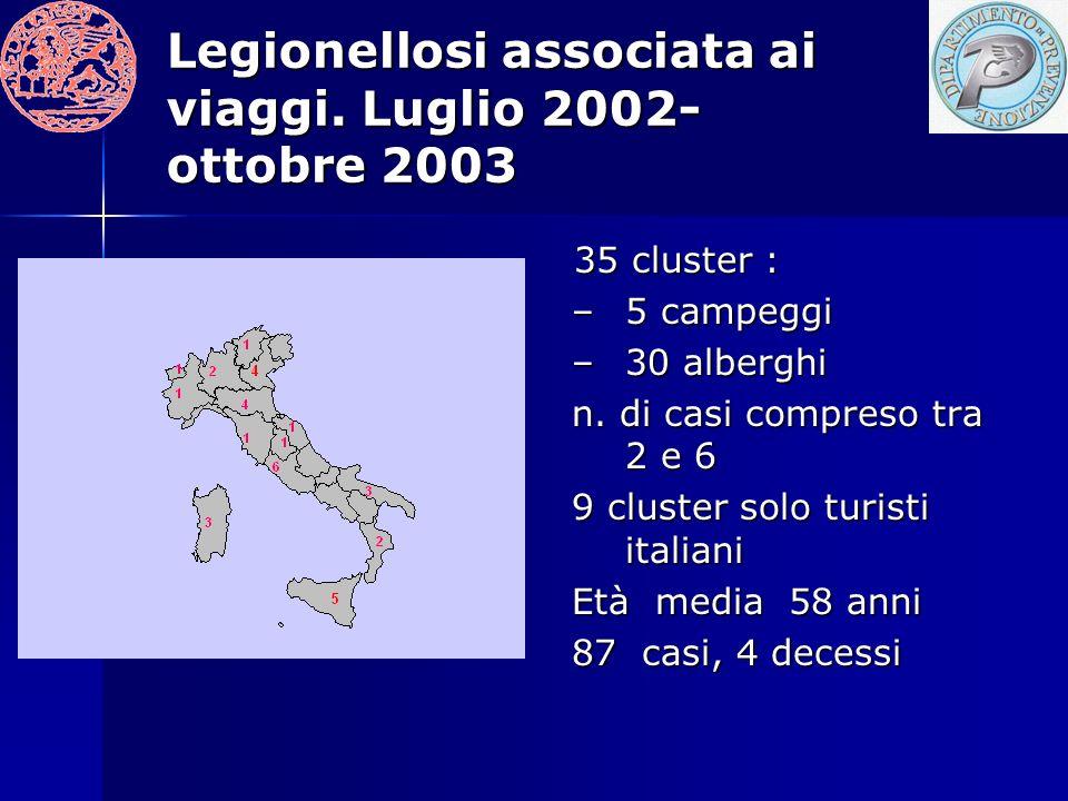 Legionellosi associata ai viaggi. Luglio 2002- ottobre 2003