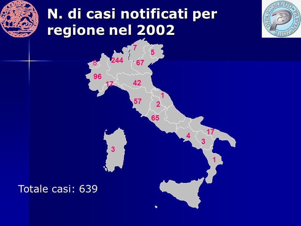 N. di casi notificati per regione nel 2002
