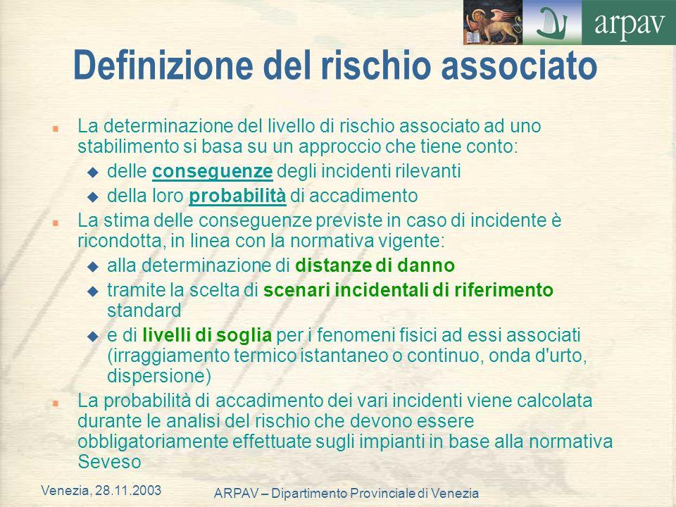 Definizione del rischio associato