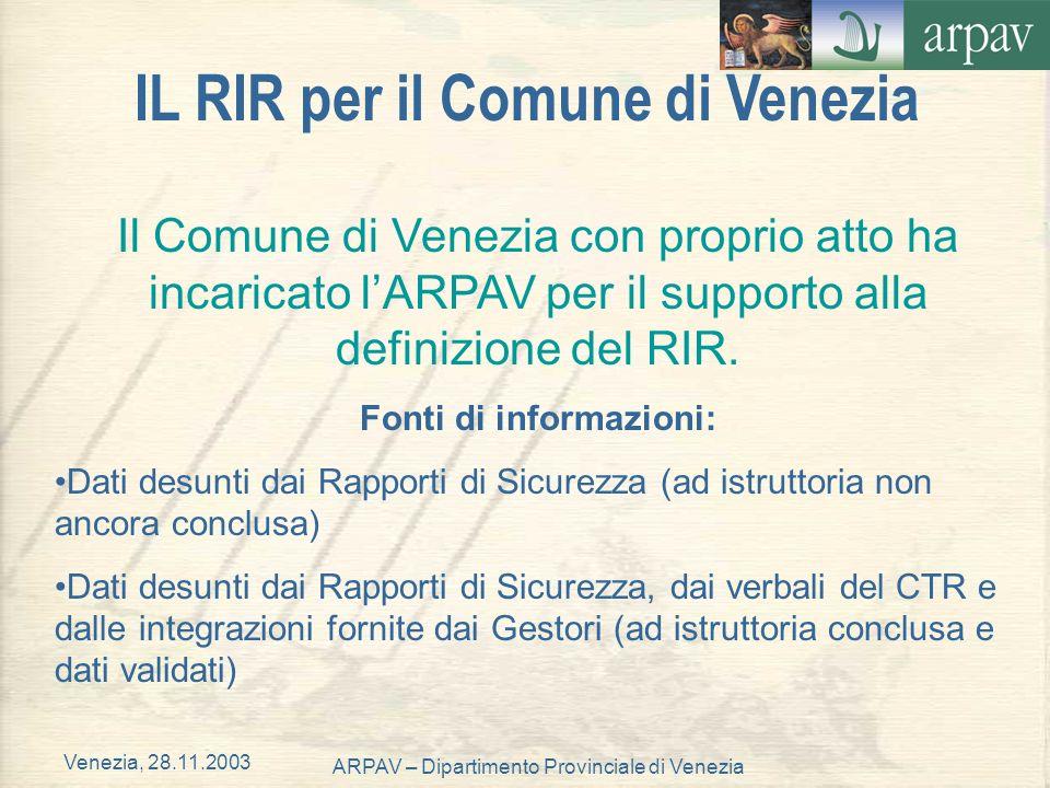 IL RIR per il Comune di Venezia Fonti di informazioni: