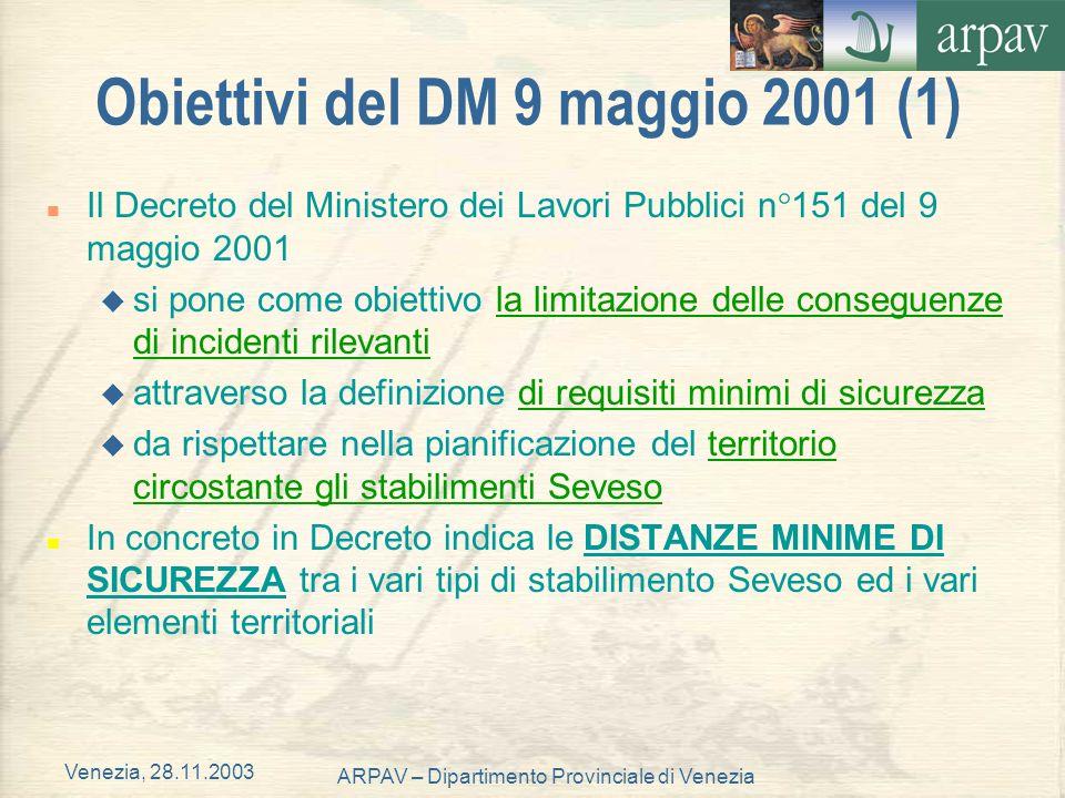 Obiettivi del DM 9 maggio 2001 (1)