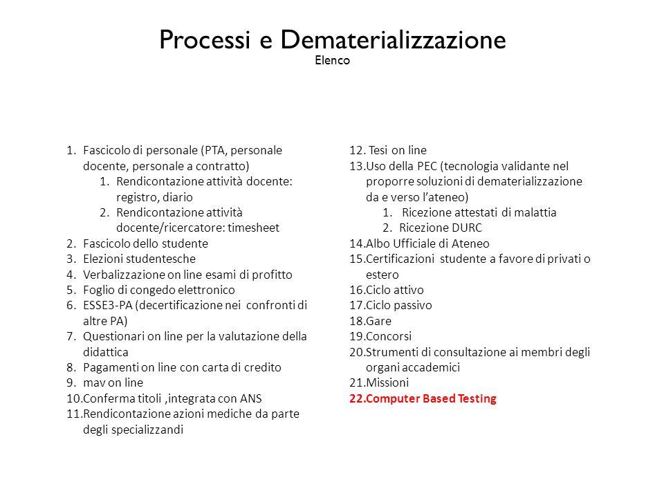 Processi e Dematerializzazione