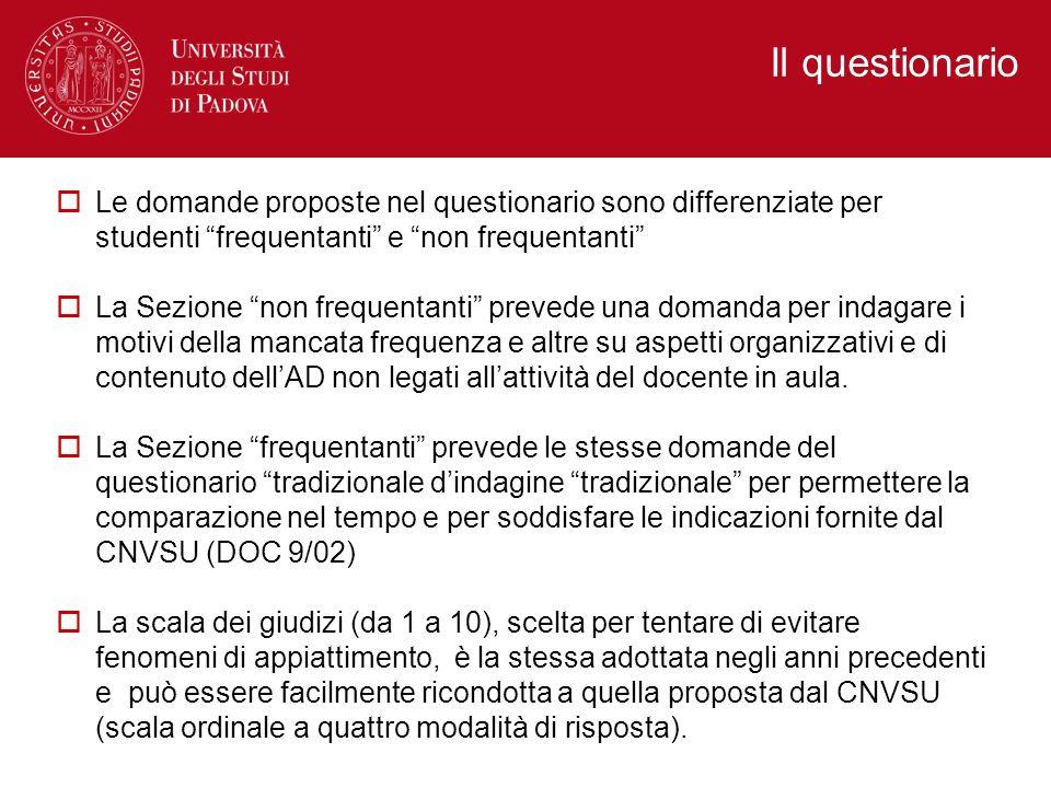 Il questionario Le domande proposte nel questionario sono differenziate per studenti frequentanti e non frequentanti