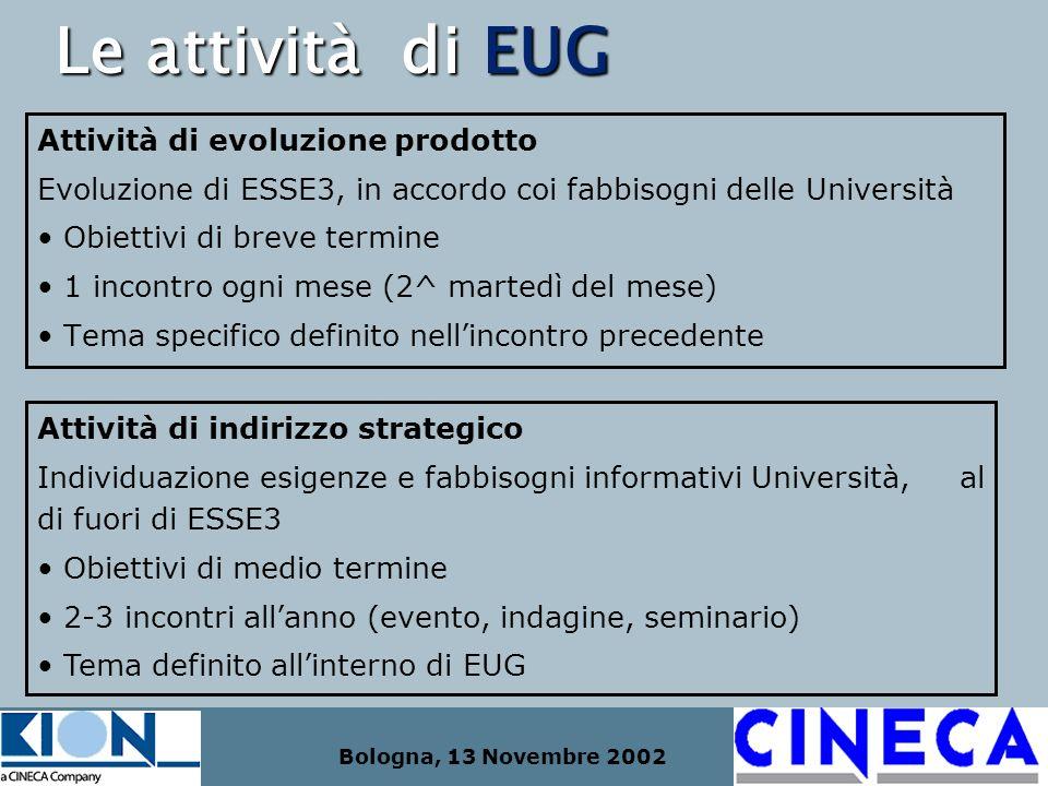 Le attività di EUG Attività di evoluzione prodotto