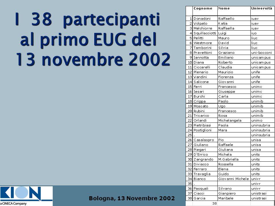 I 38 partecipanti al primo EUG del 13 novembre 2002