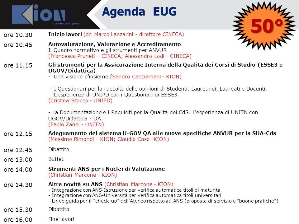 50° Agenda EUG Ore 10.30 Inizio lavori