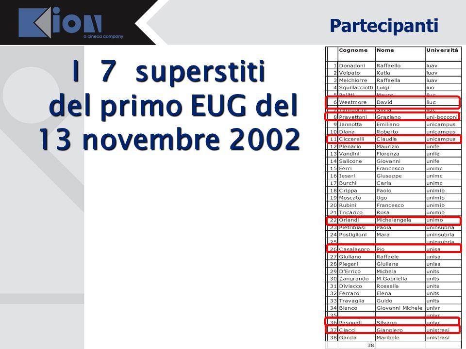 I 7 superstiti del primo EUG del 13 novembre 2002