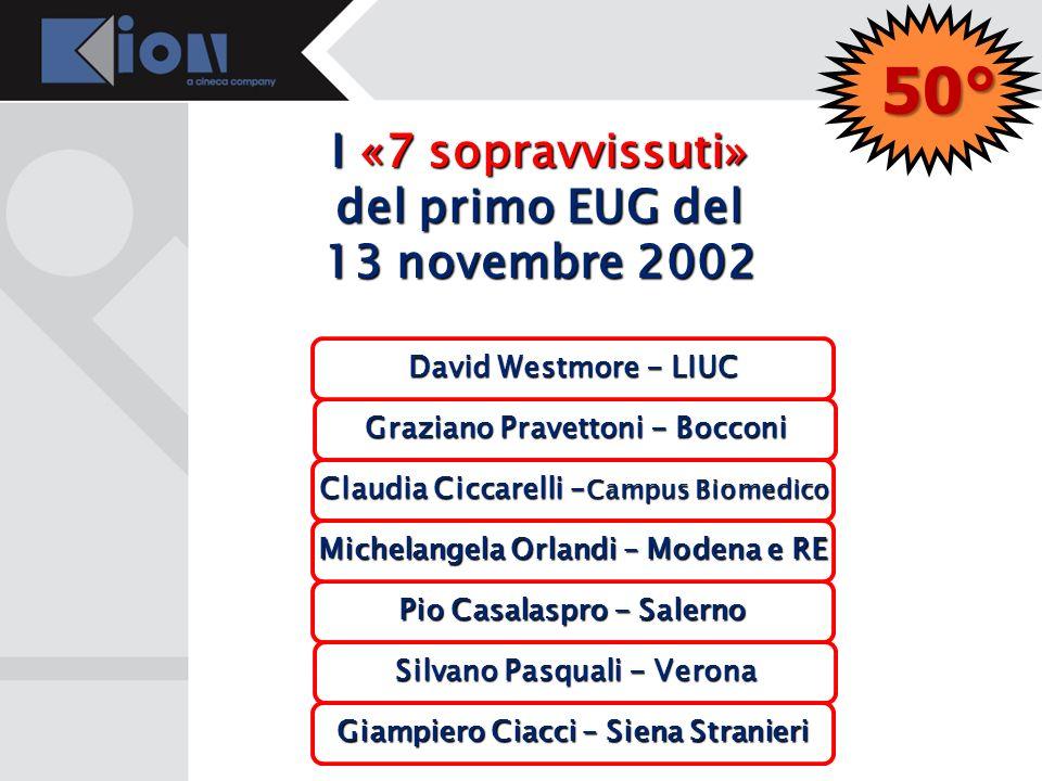 del primo EUG del 13 novembre 2002