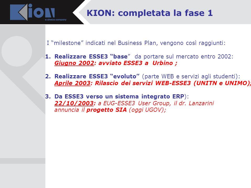 KION: completata la fase 1