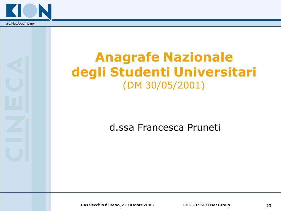 degli Studenti Universitari