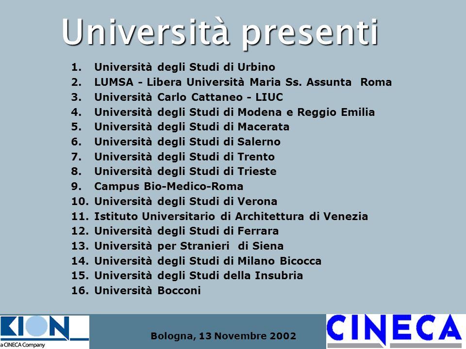 Università presenti Università degli Studi di Urbino