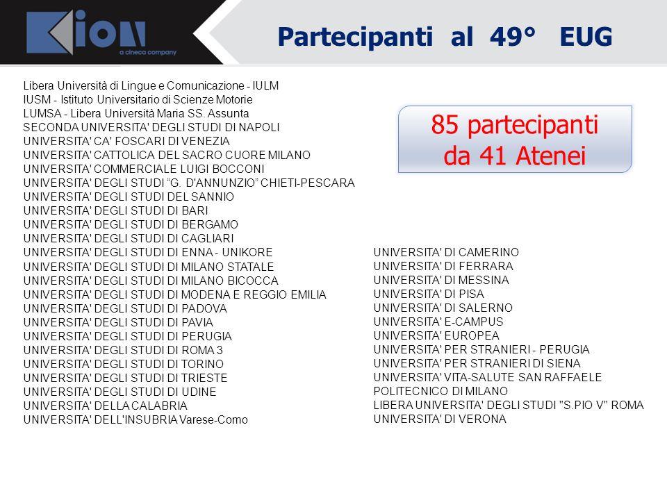 Partecipanti al 49° EUG 85 partecipanti da 41 Atenei
