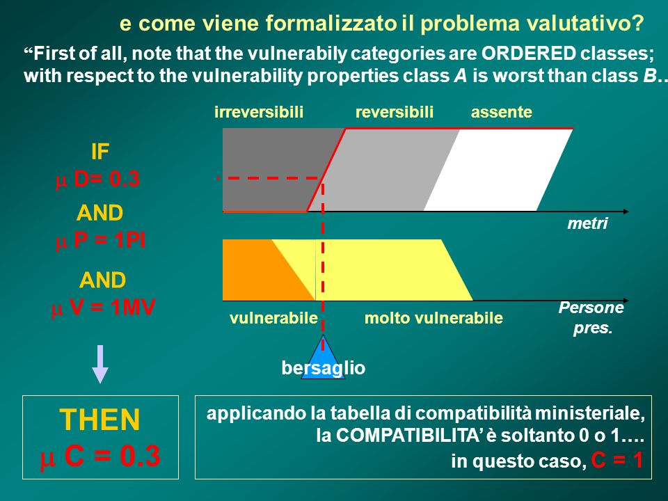 e come viene formalizzato il problema valutativo