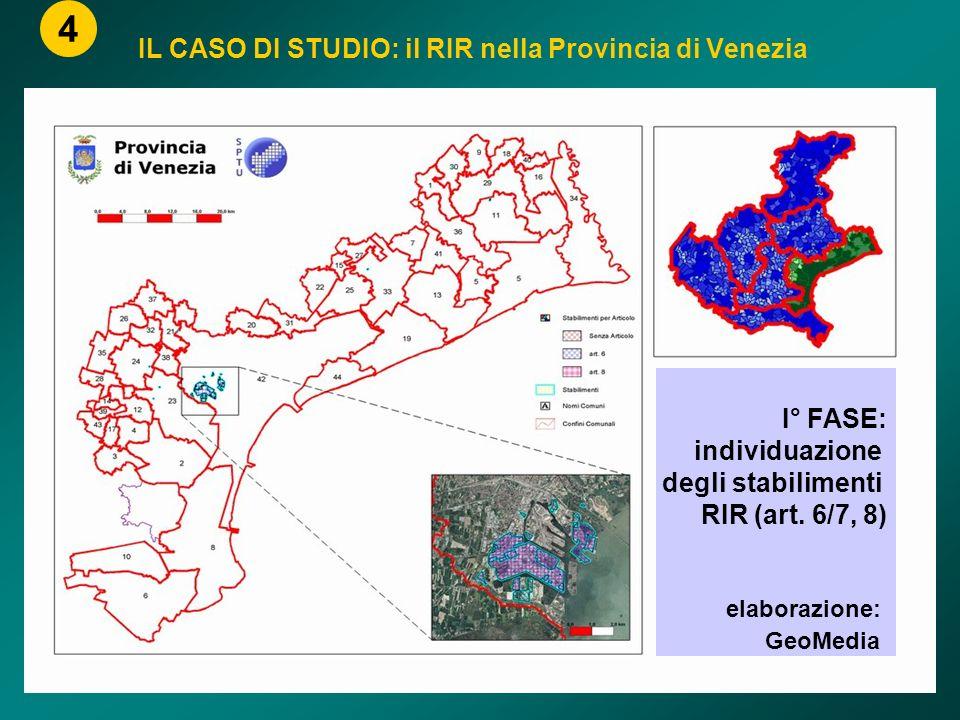 IL CASO DI STUDIO: il RIR nella Provincia di Venezia