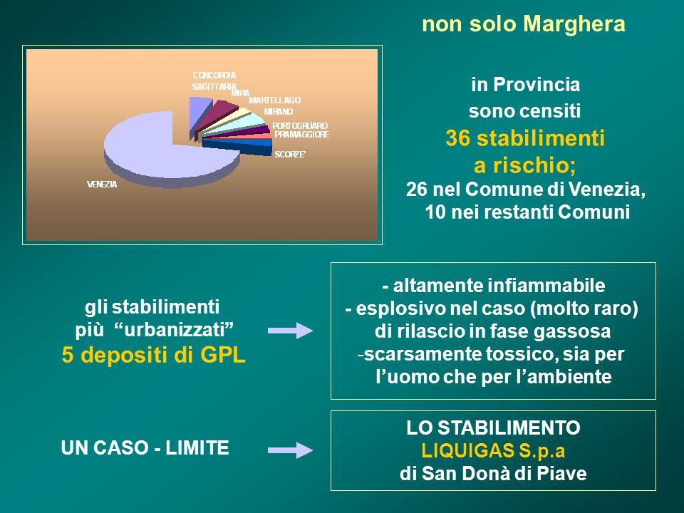 36 stabilimenti a rischio; 5 depositi di GPL