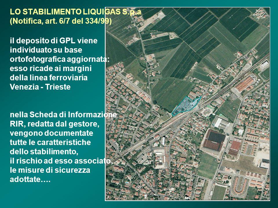 LO STABILIMENTO LIQUIGAS S.p.a (Notifica, art. 6/7 del 334/99)