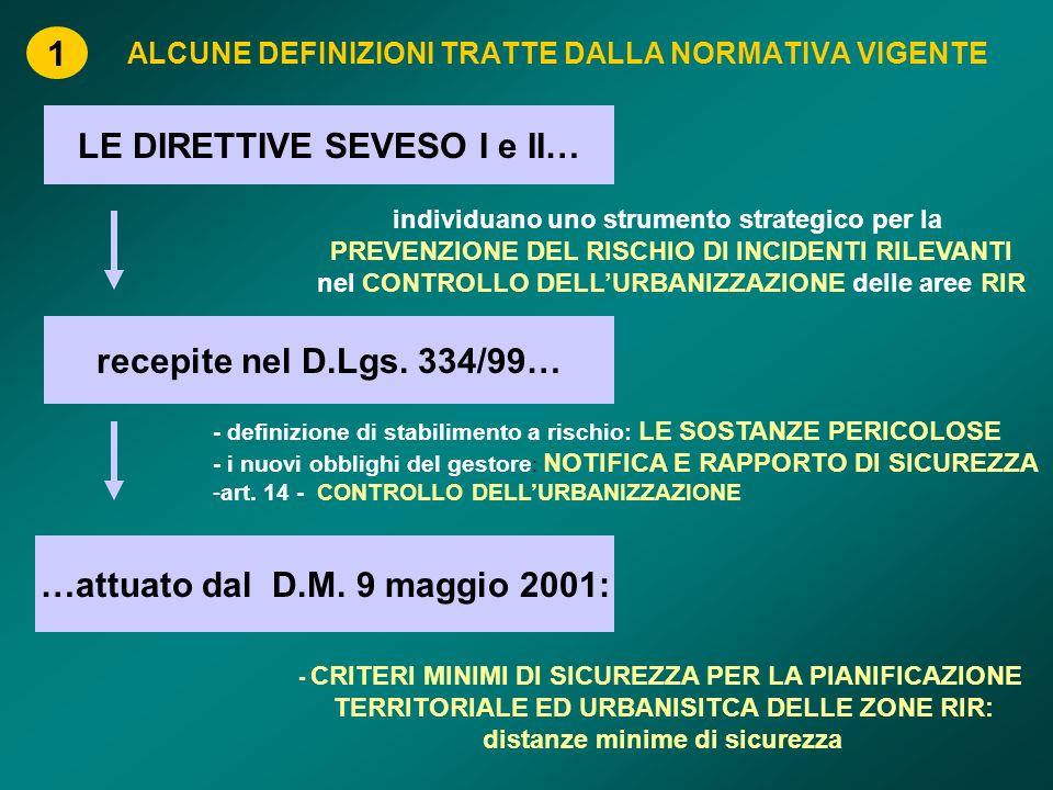 ALCUNE DEFINIZIONI TRATTE DALLA NORMATIVA VIGENTE