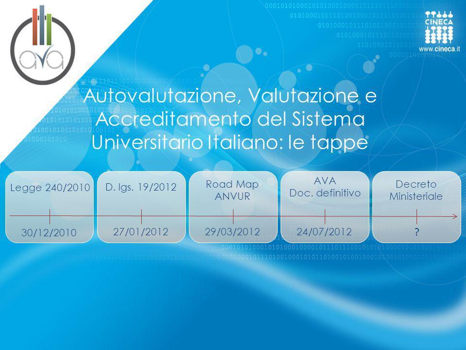 Autovalutazione, Valutazione e Accreditamento del Sistema Universitario Italiano: le tappe