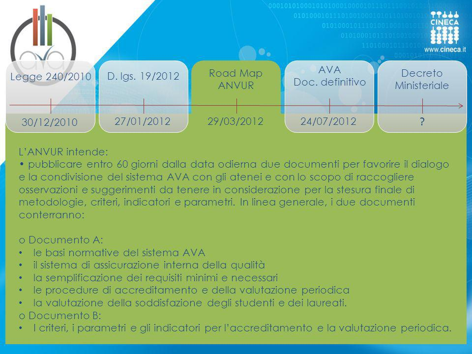 AVA Doc. definitivo Legge 240/2010 D. lgs. 19/2012 Road Map ANVUR