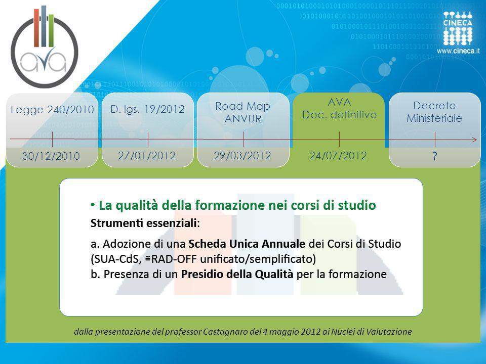 AVA Doc. definitivo Road Map ANVUR Decreto Ministeriale