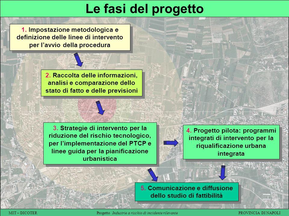 5. Comunicazione e diffusione dello studio di fattibilità
