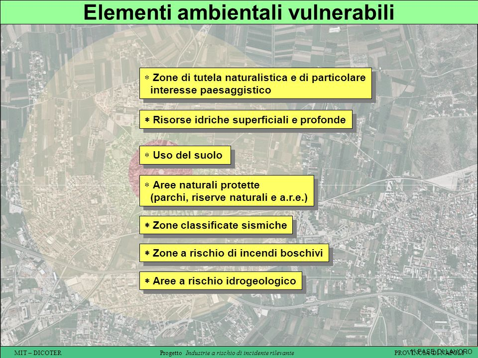 Elementi ambientali vulnerabili