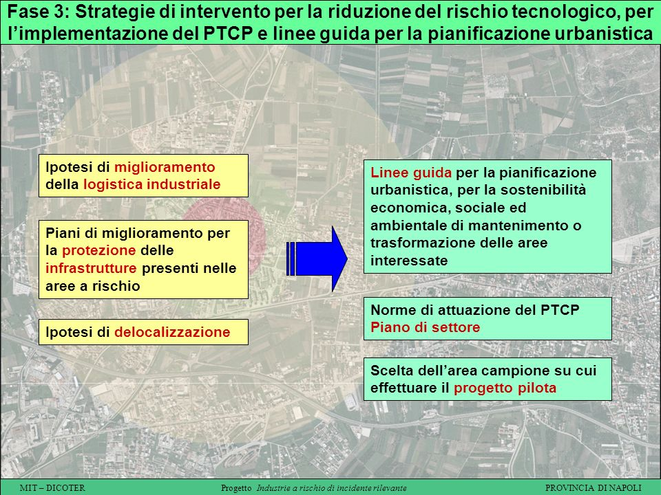 Fase 3: Strategie di intervento per la riduzione del rischio tecnologico, per l'implementazione del PTCP e linee guida per la pianificazione urbanistica