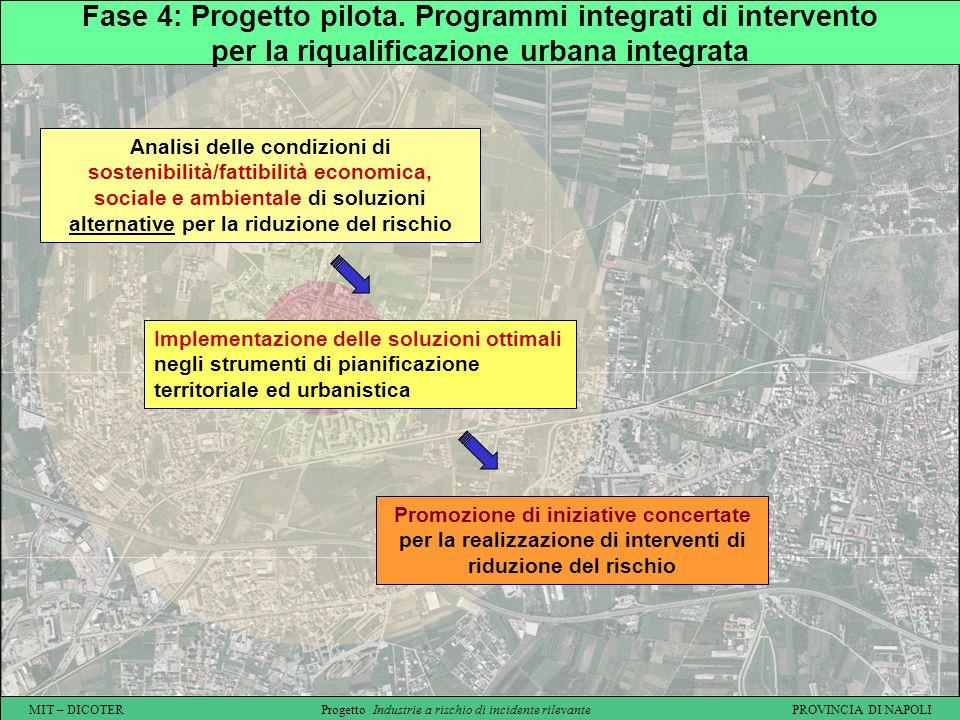 Fase 4: Progetto pilota. Programmi integrati di intervento per la riqualificazione urbana integrata