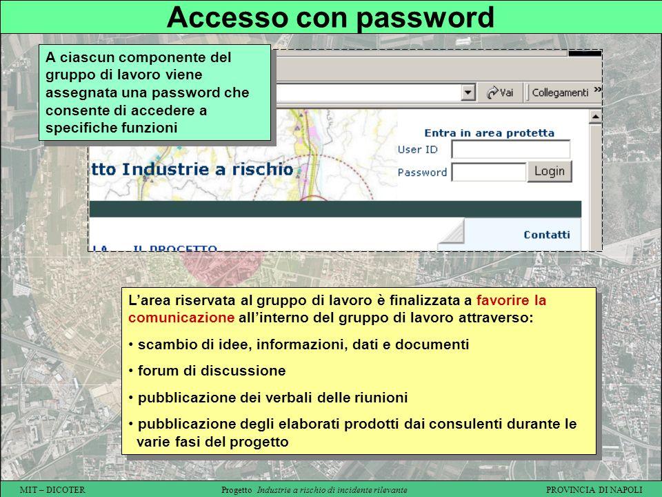 Accesso con password A ciascun componente del gruppo di lavoro viene assegnata una password che consente di accedere a specifiche funzioni.