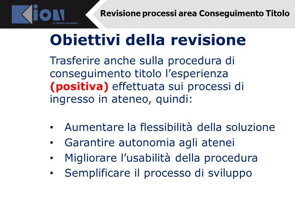 Obiettivi della revisione