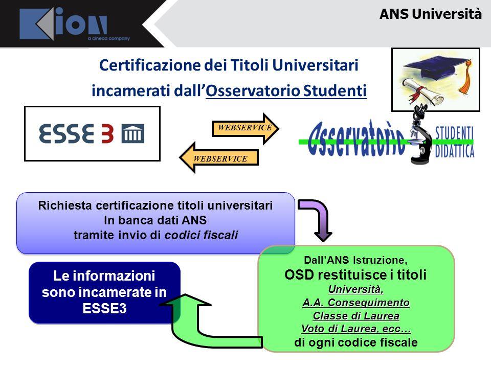 Certificazione dei Titoli Universitari