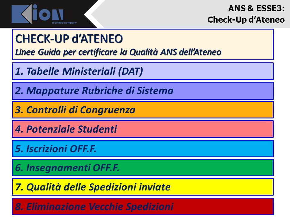 CHECK-UP d'ATENEO 1. Tabelle Ministeriali (DAT)