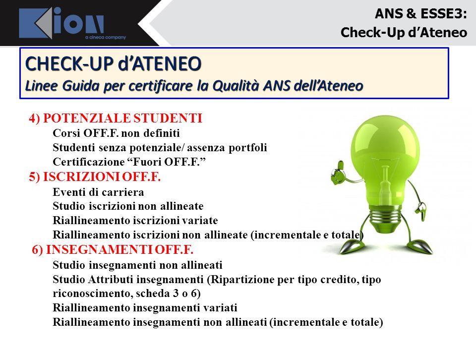 ANS & ESSE3: Check-Up d'Ateneo. CHECK-UP d'ATENEO. Linee Guida per certificare la Qualità ANS dell'Ateneo.