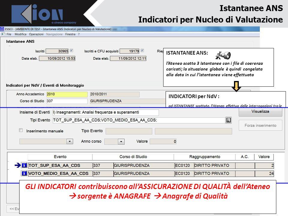 Indicatori per Nucleo di Valutazione